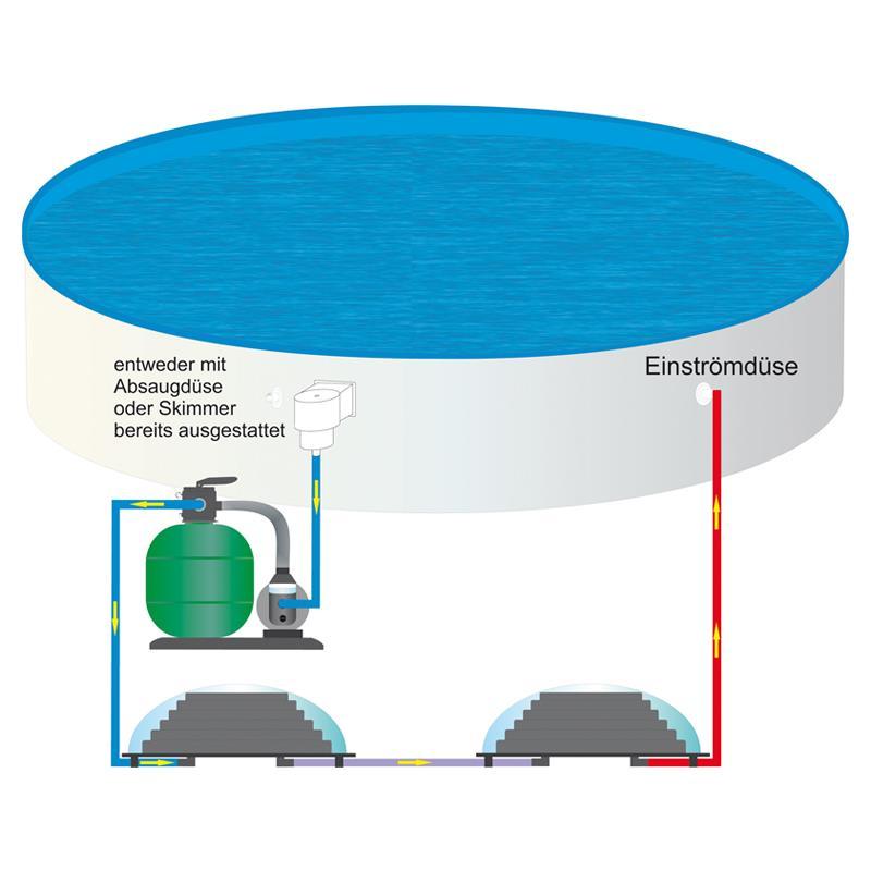 speedsolar poolheizung solar heizung solarheizung. Black Bedroom Furniture Sets. Home Design Ideas