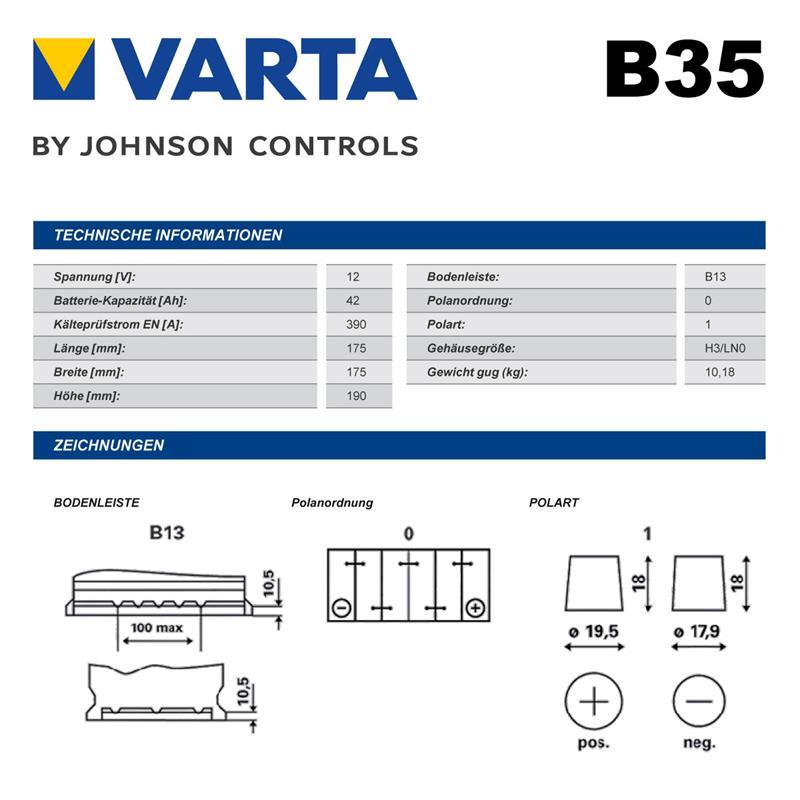 varta blue dynamic autobatterie b35 fiat punto 188 ebay. Black Bedroom Furniture Sets. Home Design Ideas
